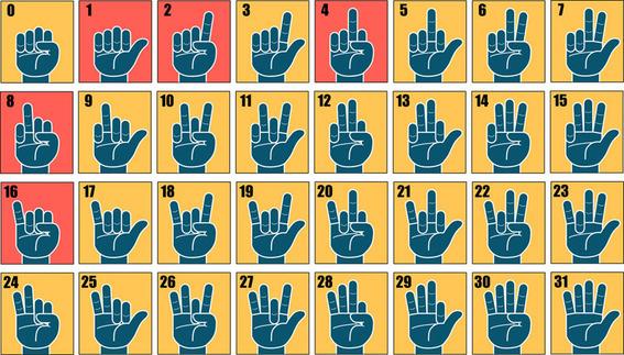 アリエッティスピラーの数え方の指の意味は何人?その後の2人は結婚する?
